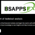 BSAPPSFX – Master The Art Of Technical Analysis